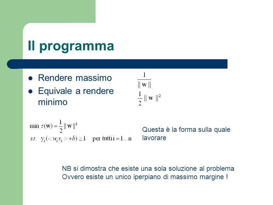 Il programma Rendere massimo Equivale a rendere minimo Questa è la forma sulla quale lavorare NB si dimostra che esiste una sola soluzione al problema