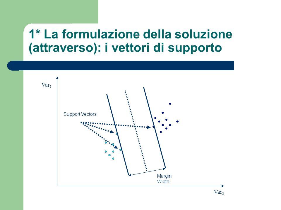 1* La formulazione della soluzione (attraverso): i vettori di supporto Var 1 Var 2 Margin Width Support Vectors