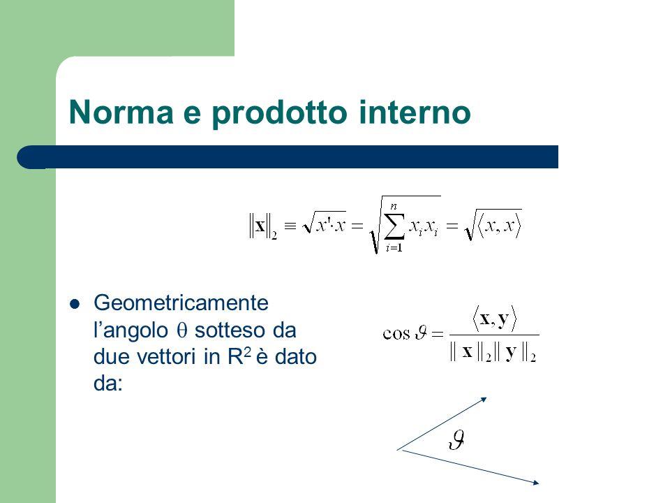 Norma e prodotto interno Geometricamente langolo sotteso da due vettori in R 2 è dato da: