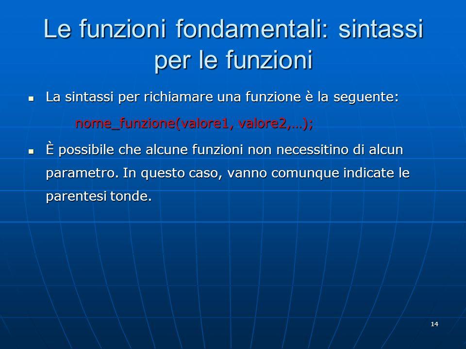 14 Le funzioni fondamentali: sintassi per le funzioni La sintassi per richiamare una funzione è la seguente: La sintassi per richiamare una funzione è