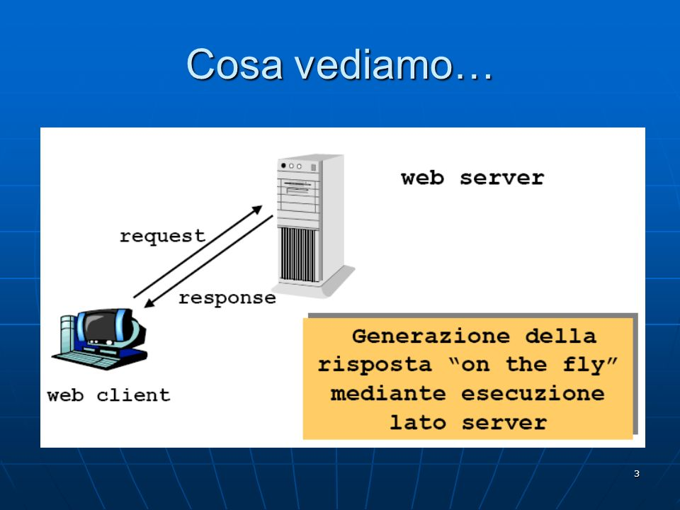 4 web server Comunicazione HTTP Apache Logica applicativa PHP Data source MySQL