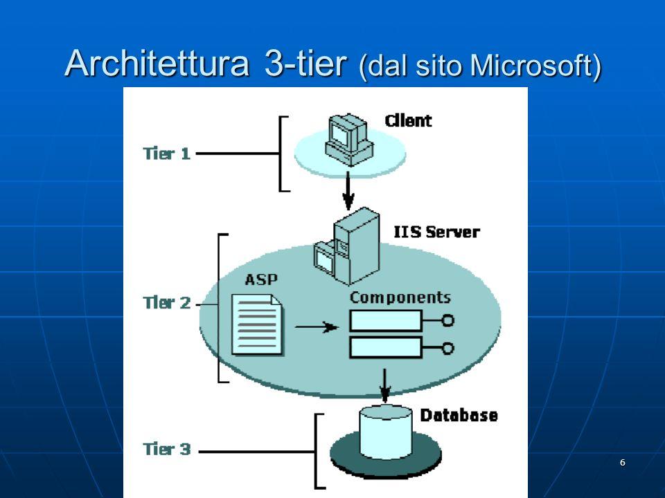 6 Architettura 3-tier (dal sito Microsoft)