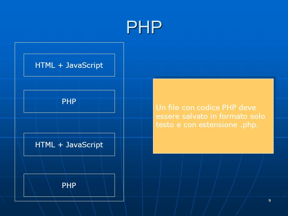 9 PHP PHP HTML + JavaScript PHP HTML + JavaScript Un file con codice PHP deve essere salvato in formato solo testo e con estensione.php.