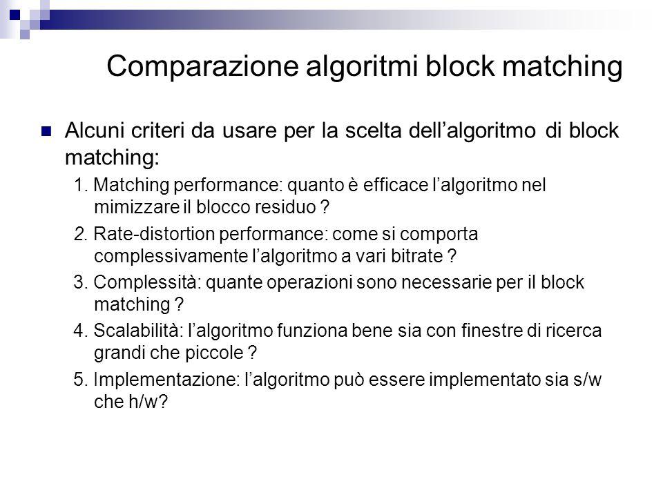 Comparazione algoritmi block matching Alcuni criteri da usare per la scelta dellalgoritmo di block matching: 1. Matching performance: quanto è efficac