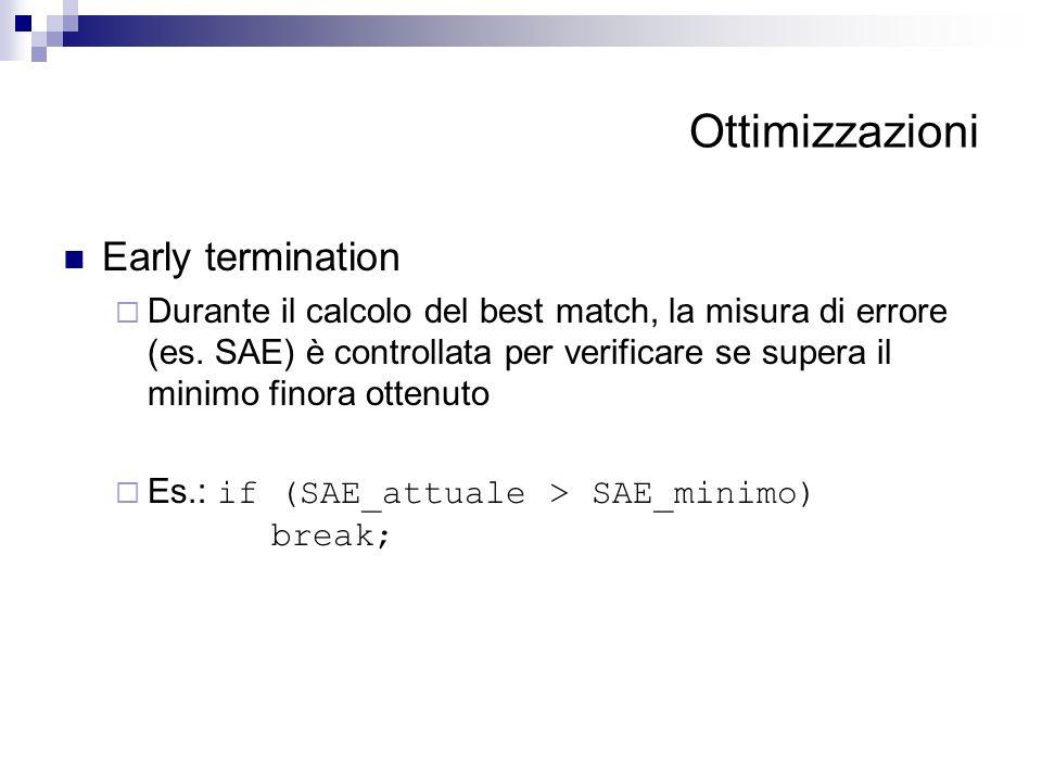 Ottimizzazioni Early termination Durante il calcolo del best match, la misura di errore (es. SAE) è controllata per verificare se supera il minimo fin