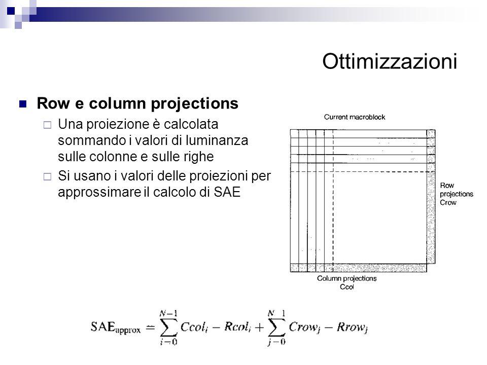 Ottimizzazioni Row e column projections Una proiezione è calcolata sommando i valori di luminanza sulle colonne e sulle righe Si usano i valori delle