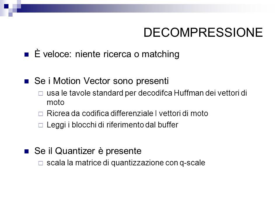 DECOMPRESSIONE È veloce: niente ricerca o matching Se i Motion Vector sono presenti usa le tavole standard per decodifca Huffman dei vettori di moto R