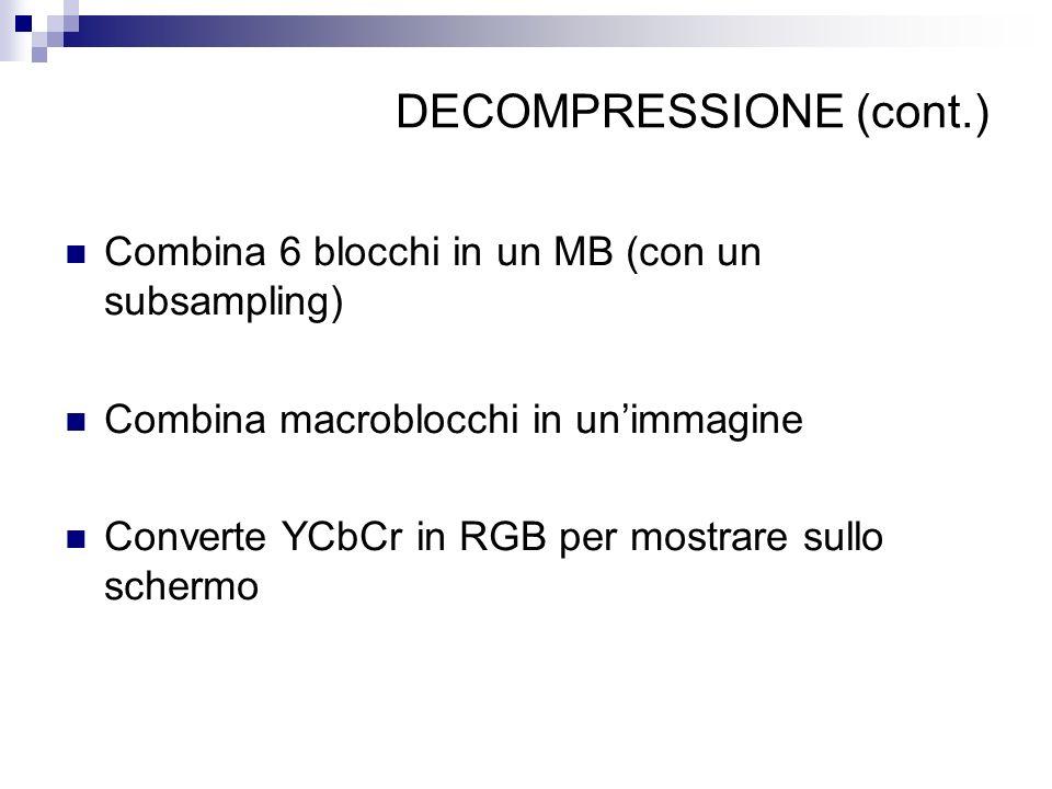 DECOMPRESSIONE (cont.) Combina 6 blocchi in un MB (con un subsampling) Combina macroblocchi in unimmagine Converte YCbCr in RGB per mostrare sullo sch