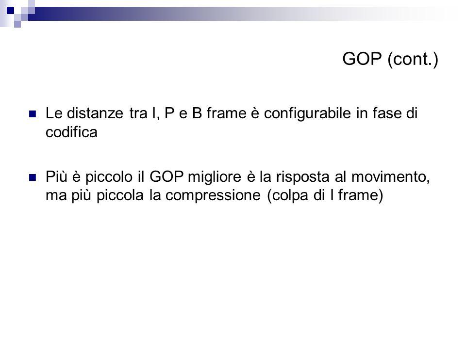 GOP (cont.) Le distanze tra I, P e B frame è configurabile in fase di codifica Più è piccolo il GOP migliore è la risposta al movimento, ma più piccol
