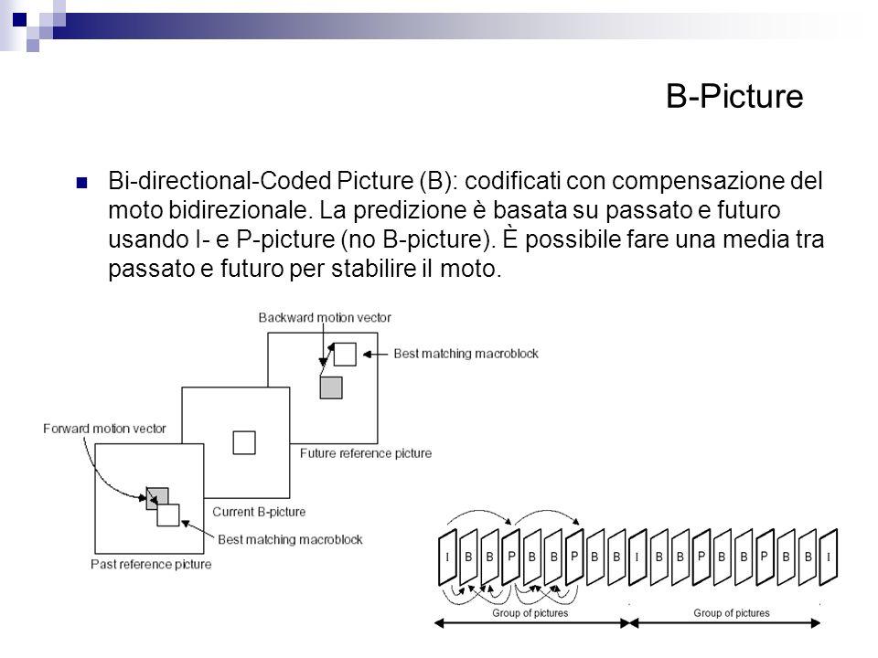 B-Picture Bi-directional-Coded Picture (B): codificati con compensazione del moto bidirezionale. La predizione è basata su passato e futuro usando I-