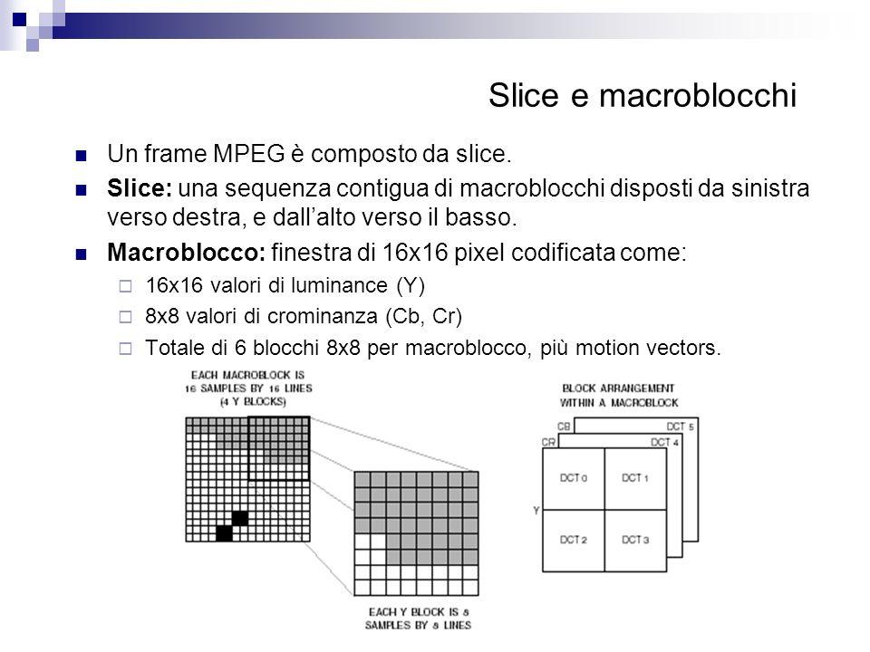 Slice e macroblocchi Un frame MPEG è composto da slice. Slice: una sequenza contigua di macroblocchi disposti da sinistra verso destra, e dallalto ver