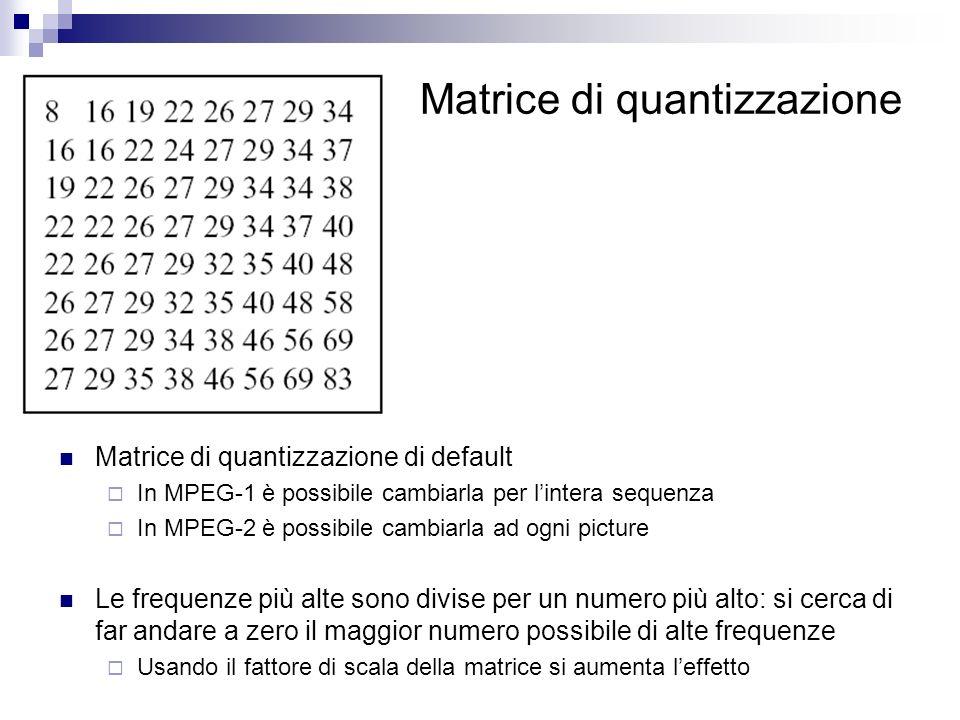Matrice di quantizzazione Matrice di quantizzazione di default In MPEG-1 è possibile cambiarla per lintera sequenza In MPEG-2 è possibile cambiarla ad
