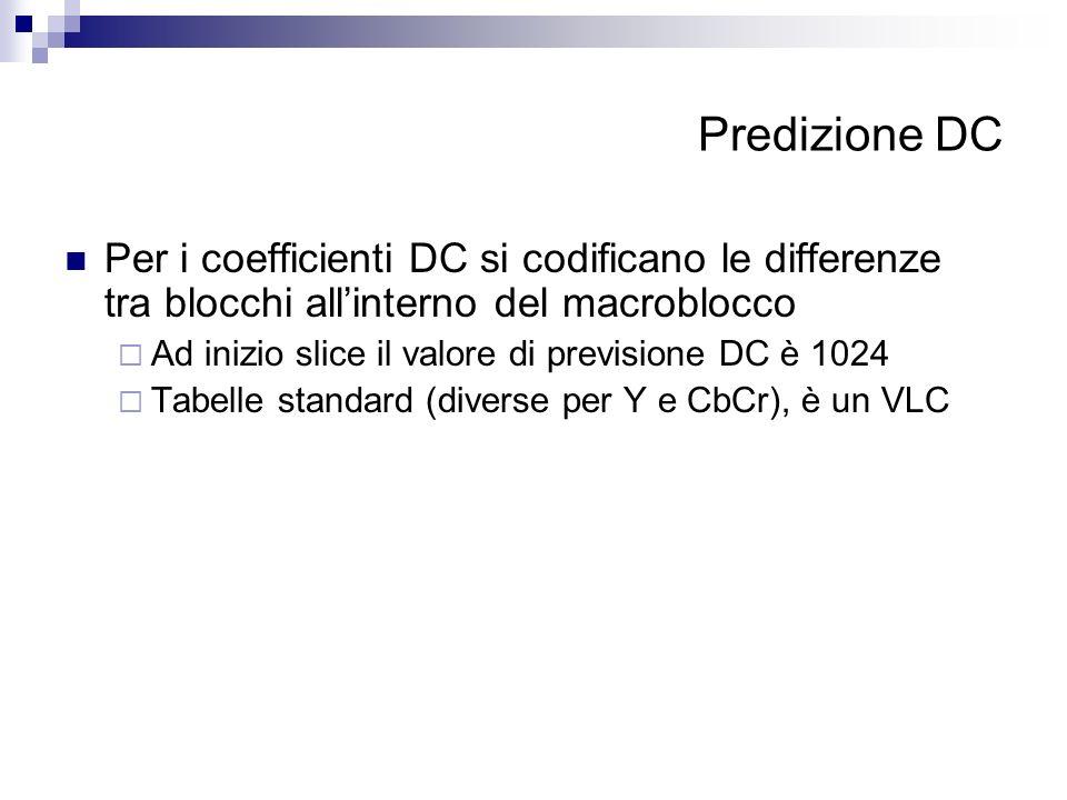 Predizione DC Per i coefficienti DC si codificano le differenze tra blocchi allinterno del macroblocco Ad inizio slice il valore di previsione DC è 10