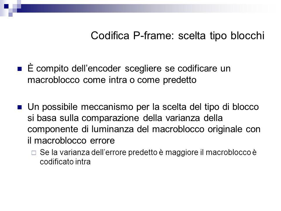 Codifica P-frame: scelta tipo blocchi È compito dellencoder scegliere se codificare un macroblocco come intra o come predetto Un possibile meccanismo