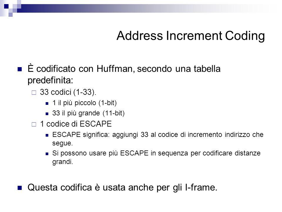 Address Increment Coding È codificato con Huffman, secondo una tabella predefinita: 33 codici (1-33). 1 il più piccolo (1-bit) 33 il più grande (11-bi