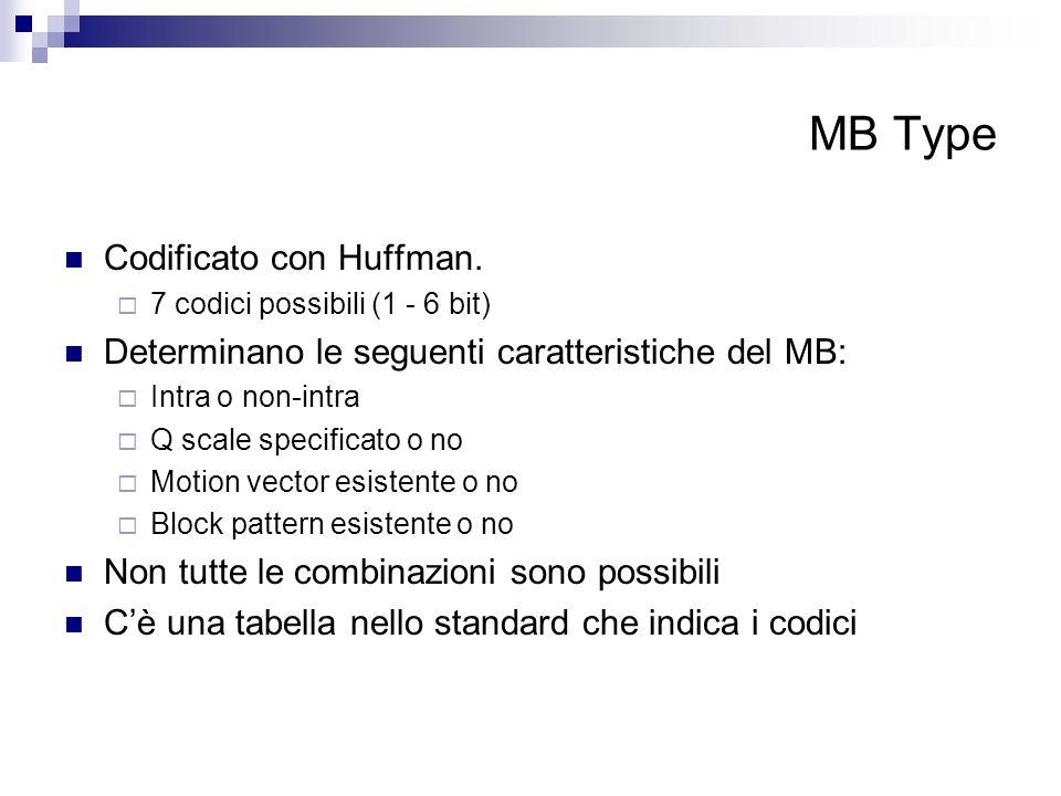 MB Type Codificato con Huffman. 7 codici possibili (1 - 6 bit) Determinano le seguenti caratteristiche del MB: Intra o non-intra Q scale specificato o