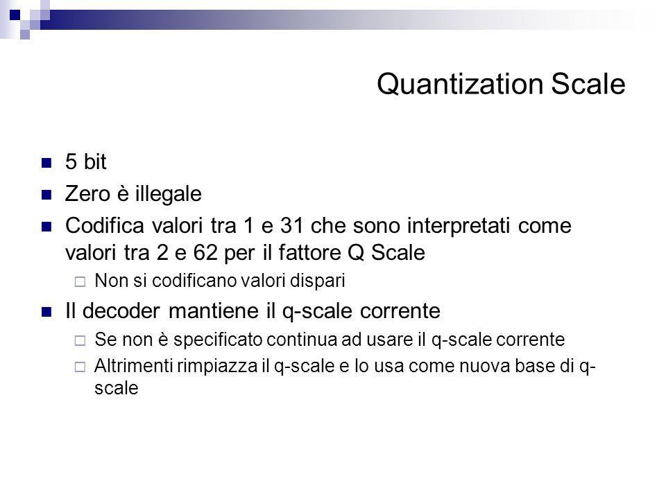 Quantization Scale 5 bit Zero è illegale Codifica valori tra 1 e 31 che sono interpretati come valori tra 2 e 62 per il fattore Q Scale Non si codific