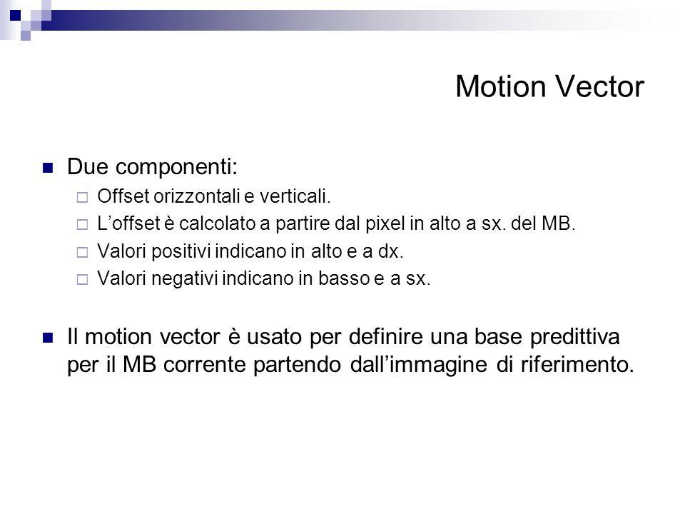 Motion Vector Due componenti: Offset orizzontali e verticali. Loffset è calcolato a partire dal pixel in alto a sx. del MB. Valori positivi indicano i