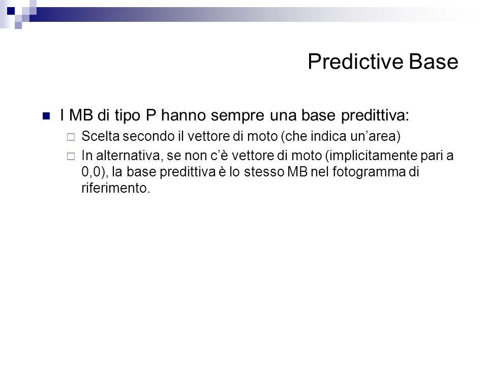 Predictive Base I MB di tipo P hanno sempre una base predittiva: Scelta secondo il vettore di moto (che indica unarea) In alternativa, se non cè vetto