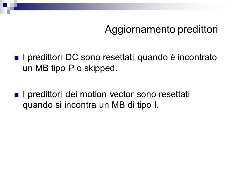 Aggiornamento predittori I predittori DC sono resettati quando è incontrato un MB tipo P o skipped. I predittori dei motion vector sono resettati quan