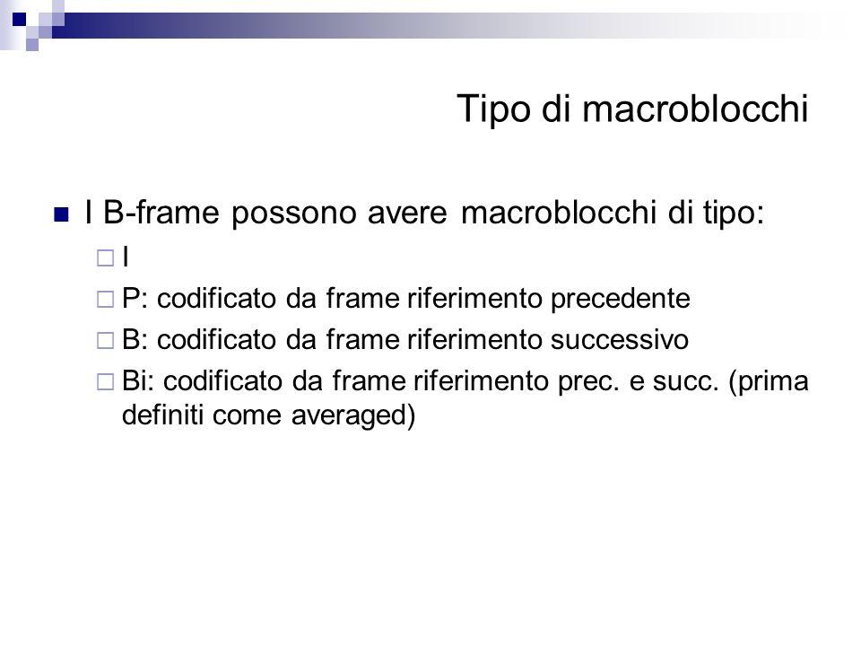 Tipo di macroblocchi I B-frame possono avere macroblocchi di tipo: I P: codificato da frame riferimento precedente B: codificato da frame riferimento