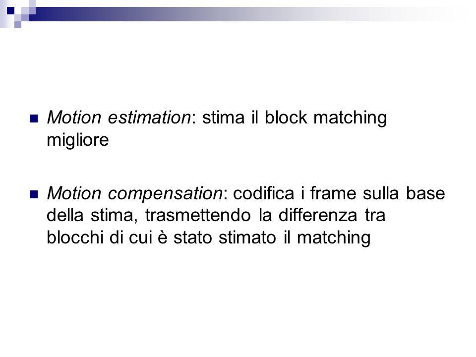 Motion estimation: stima il block matching migliore Motion compensation: codifica i frame sulla base della stima, trasmettendo la differenza tra blocc