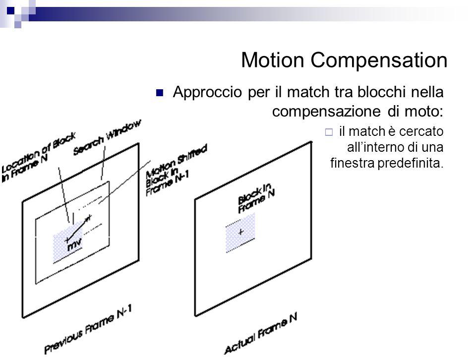 Motion Compensation Approccio per il match tra blocchi nella compensazione di moto: il match è cercato allinterno di una finestra predefinita.