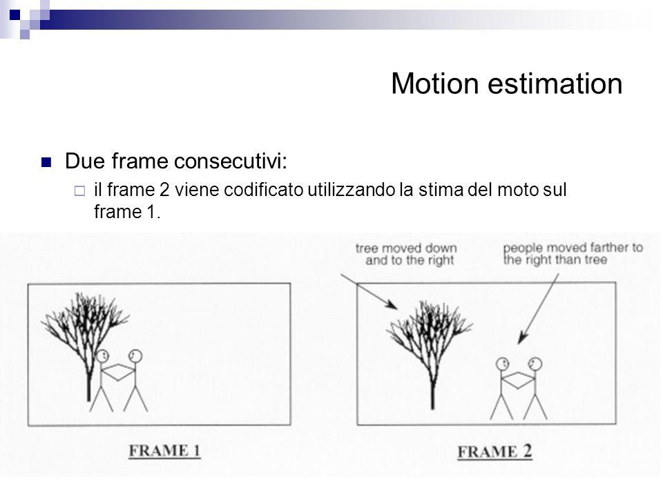 Motion estimation Due frame consecutivi: il frame 2 viene codificato utilizzando la stima del moto sul frame 1.