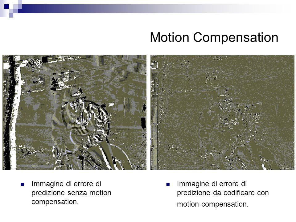 Motion Compensation Immagine di errore di predizione senza motion compensation. Immagine di errore di predizione da codificare con motion compensation