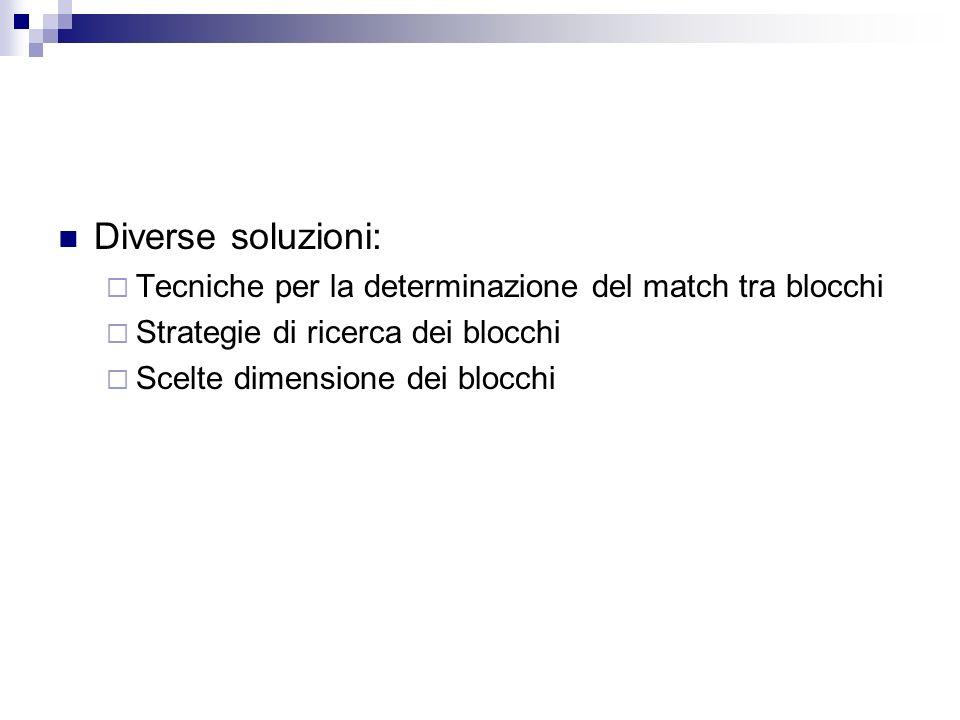 Diverse soluzioni: Tecniche per la determinazione del match tra blocchi Strategie di ricerca dei blocchi Scelte dimensione dei blocchi