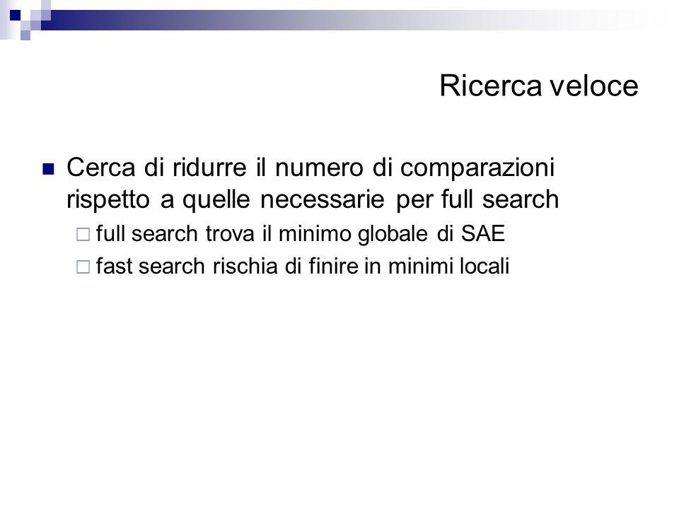 Ricerca veloce Cerca di ridurre il numero di comparazioni rispetto a quelle necessarie per full search full search trova il minimo globale di SAE fast