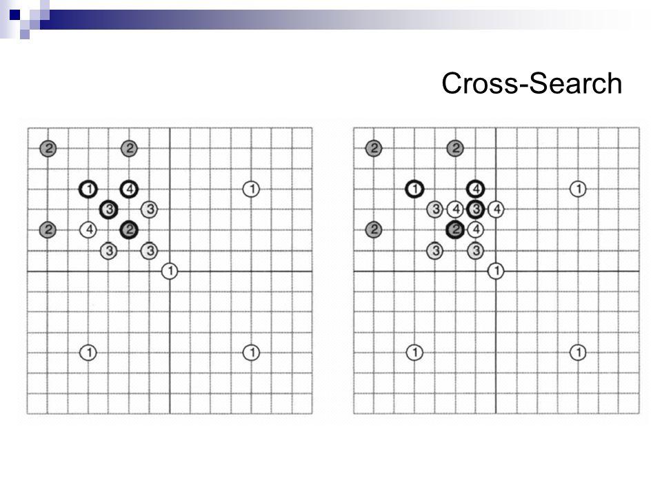 Cross-Search