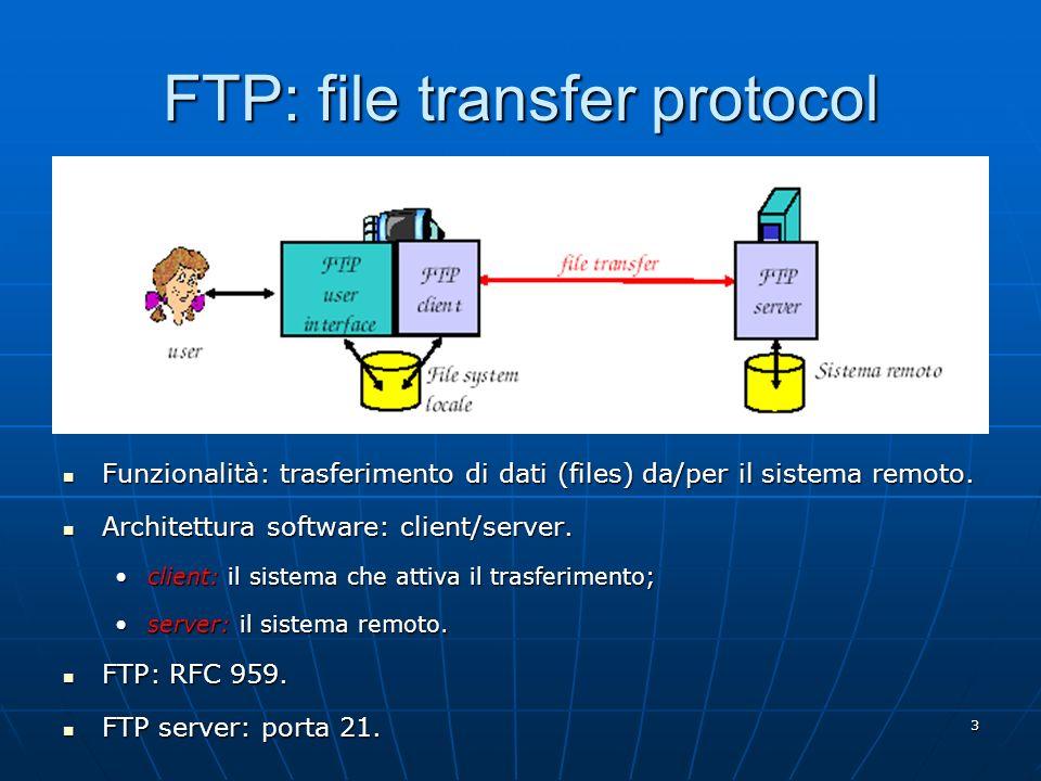 3 FTP: file transfer protocol Funzionalità: trasferimento di dati (files) da/per il sistema remoto. Funzionalità: trasferimento di dati (files) da/per