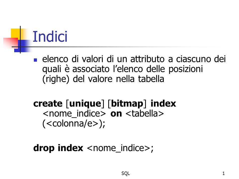 SQL1 Indici elenco di valori di un attributo a ciascuno dei quali è associato lelenco delle posizioni (righe) del valore nella tabella create [unique] [bitmap] index on ( ); drop index ;