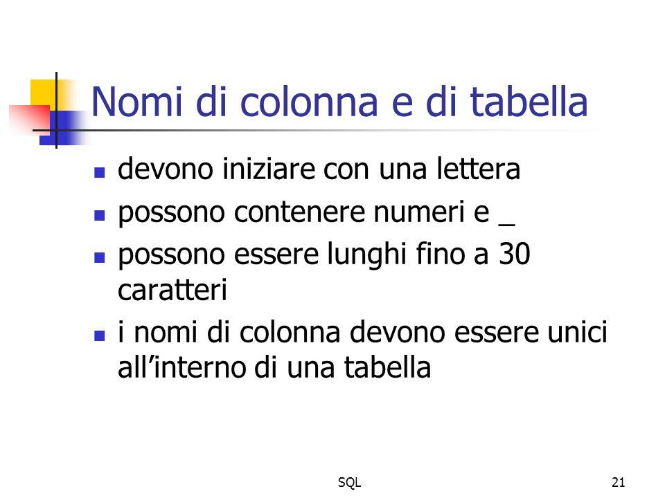 SQL21 Nomi di colonna e di tabella devono iniziare con una lettera possono contenere numeri e _ possono essere lunghi fino a 30 caratteri i nomi di colonna devono essere unici allinterno di una tabella