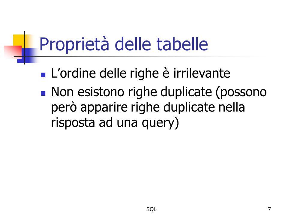 SQL7 Proprietà delle tabelle Lordine delle righe è irrilevante Non esistono righe duplicate (possono però apparire righe duplicate nella risposta ad una query)