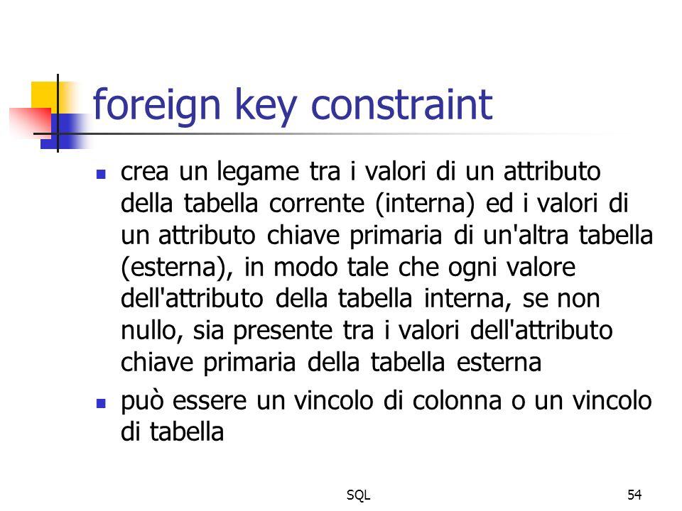 SQL54 foreign key constraint crea un legame tra i valori di un attributo della tabella corrente (interna) ed i valori di un attributo chiave primaria