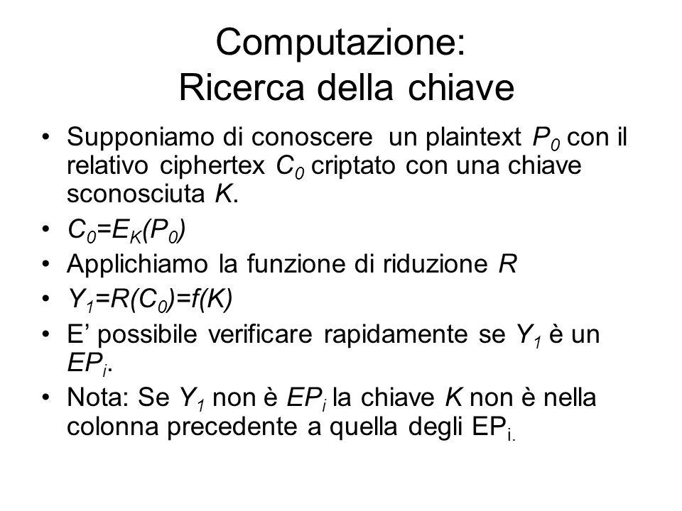 Computazione: Ricerca della chiave Supponiamo di conoscere un plaintext P 0 con il relativo ciphertex C 0 criptato con una chiave sconosciuta K. C 0 =