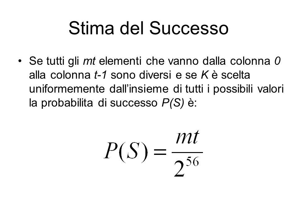 Stima del Successo Se tutti gli mt elementi che vanno dalla colonna 0 alla colonna t-1 sono diversi e se K è scelta uniformemente dallinsieme di tutti