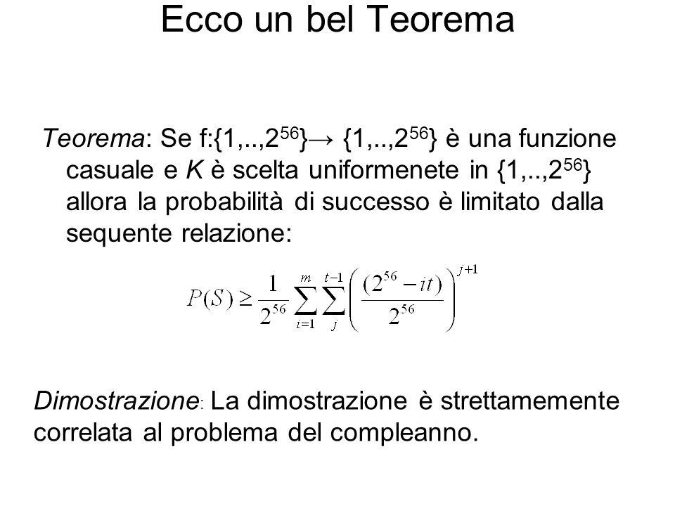 Ecco un bel Teorema Teorema: Se f:{1,..,2 56 } {1,..,2 56 } è una funzione casuale e K è scelta uniformenete in {1,..,2 56 } allora la probabilità di