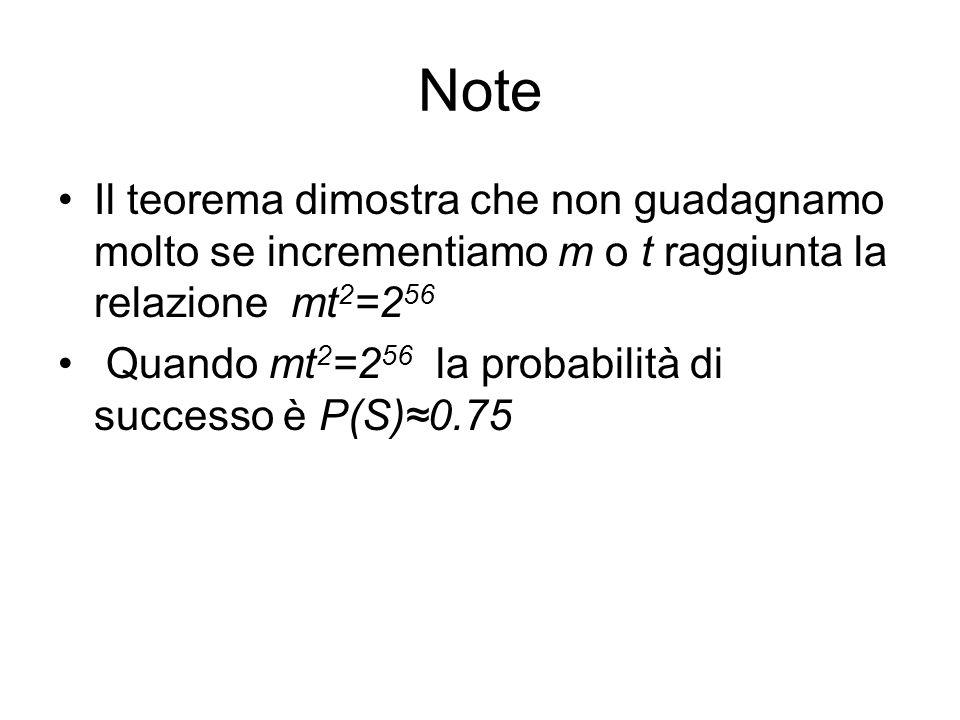 Note Il teorema dimostra che non guadagnamo molto se incrementiamo m o t raggiunta la relazione mt 2 =2 56 Quando mt 2 =2 56 la probabilità di success
