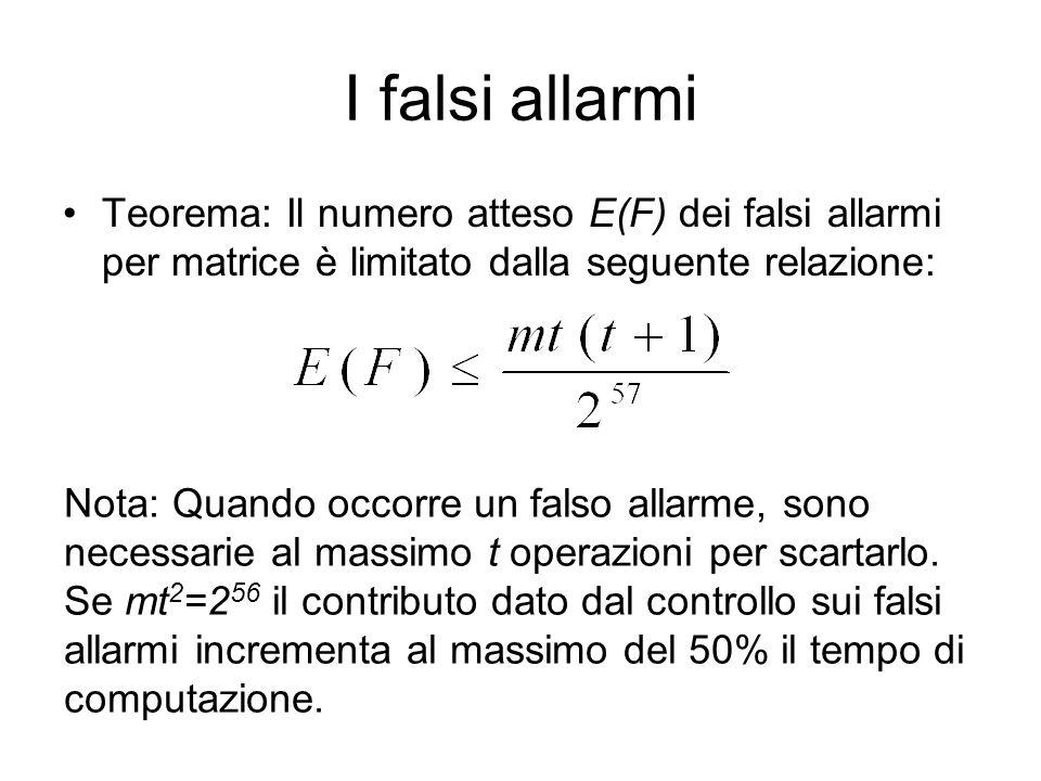 I falsi allarmi Teorema: Il numero atteso E(F) dei falsi allarmi per matrice è limitato dalla seguente relazione: Nota: Quando occorre un falso allarm