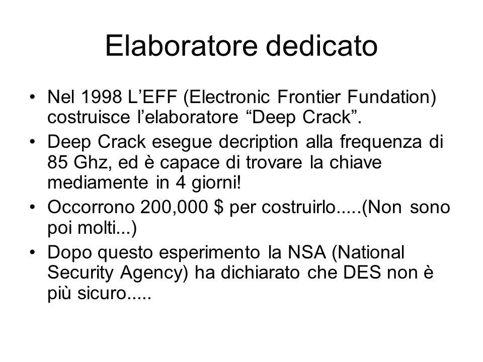 Elaboratore dedicato Nel 1998 LEFF (Electronic Frontier Fundation) costruisce lelaboratore Deep Crack. Deep Crack esegue decription alla frequenza di