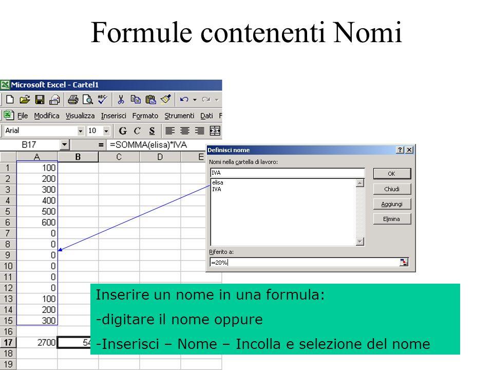 116 Formule contenenti Nomi I nomi possono essere utilizzati nelle formule in sostituzione della cella/intervallo cui sono attribuiti.