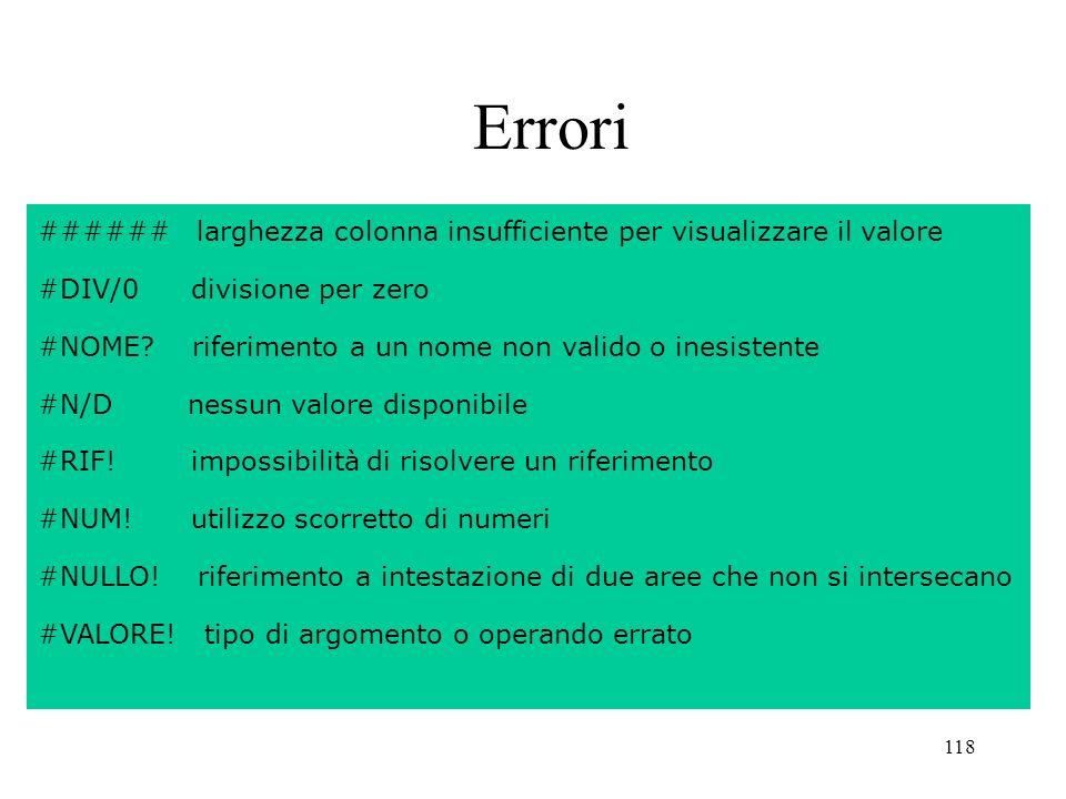118 Errori ###### larghezza colonna insufficiente per visualizzare il valore #DIV/0 divisione per zero #NOME.