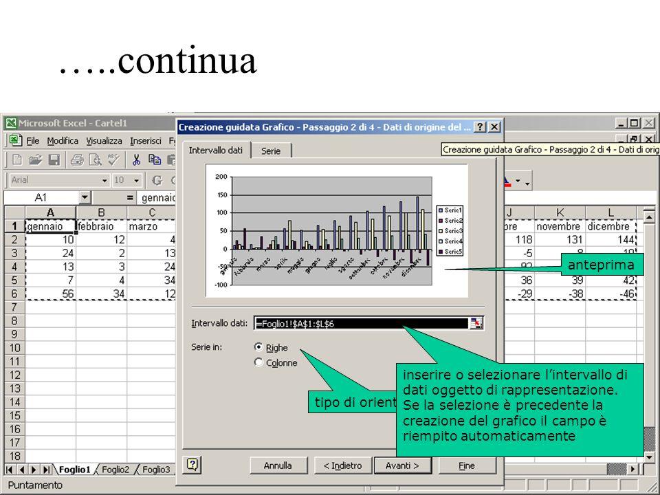 154 …..continua tipo di orientamento anteprima premere inserire o selezionare lintervallo di dati oggetto di rappresentazione.