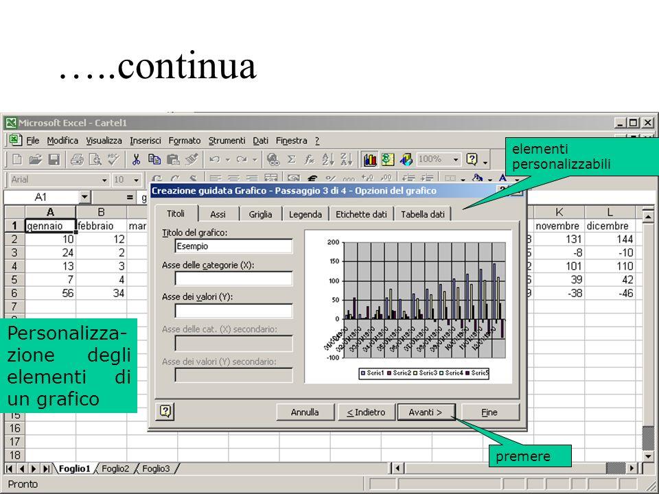155 …..continua elementi personalizzabili premere Personalizza- zione degli elementi di un grafico