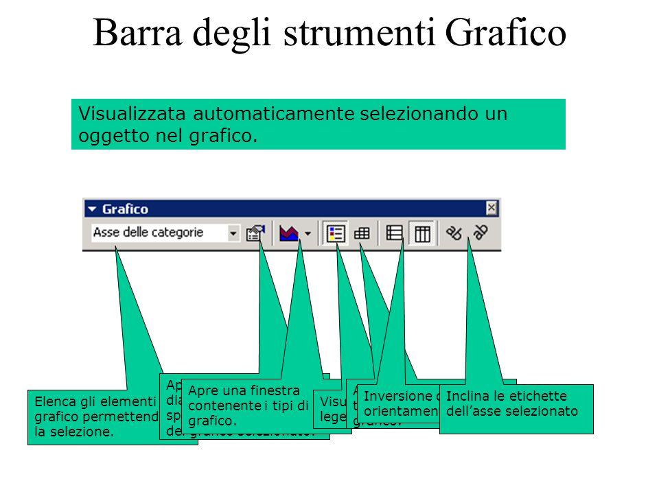 163 Barra degli strumenti Grafico Visualizzata automaticamente selezionando un oggetto nel grafico.