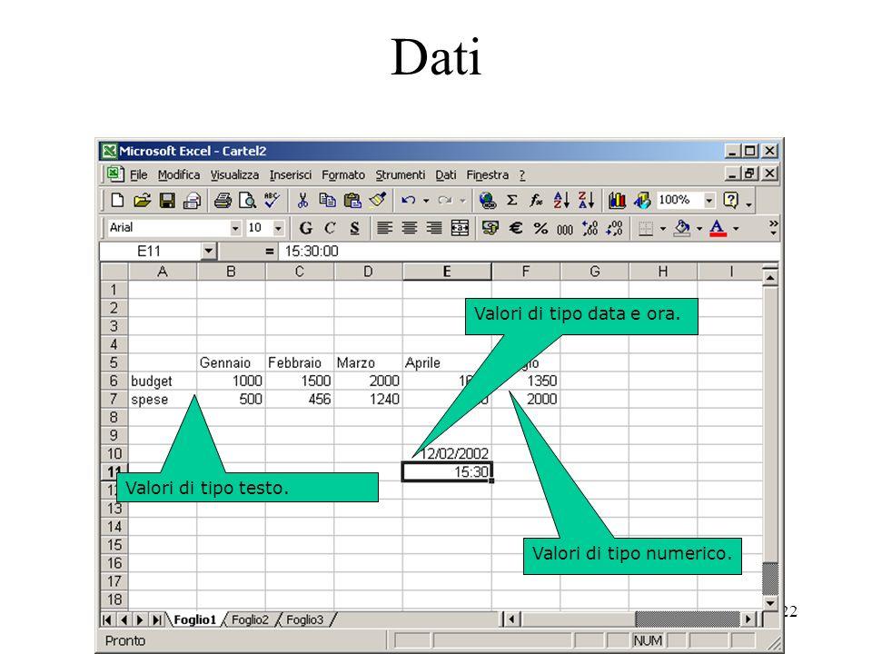 22 Procedura di inserimento: Selezionare la cella Digitare i dati Dati Tipi di dato: Testo: combinazione di lettere, numeri, simboli e spazio Numerico Data/Ora Valori di tipo testo.