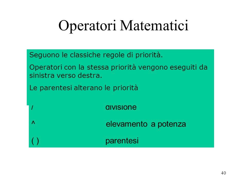 40 Operatori Matematici +addizione -sottrazione * moltiplicazione /divisione ^ elevamento a potenza ( ) parentesi Seguono le classiche regole di priorità.